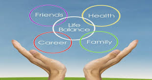 circle graphic about life balance