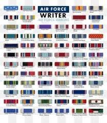 Army Awards And Medals Chart Military Awards And Decorations Chart Crazymba Club