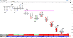 Sierra Chart Order Flow Delta Scalper Trading Tool