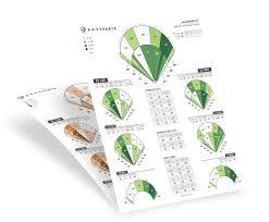 Baseball Hitting Charts Printable Home 6 4 3 Charts