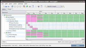 Gantt Chart Resource Allocation Creating Gantt Charts By Exporting To Taskjuggler