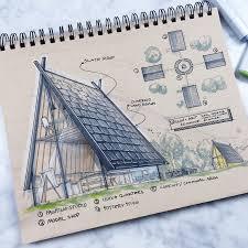 industrial design sketches. Beautiful Design 10 Commandments Of Industrial Design Sketching To Sketches