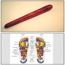Thai Foot Reflexology Chart Us 18 94 25 Off Reflexology Health Thai Foot Massage Wooden Stick Tool With Chart Free Ship In Massage Relaxation From Beauty Health On