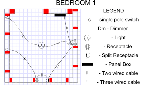 wiring a bedroom solidfonts living room wiring diagram nilza net