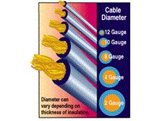 articles videos 4 channel amps amplifier wire gauge chart