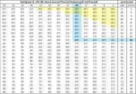 Nasm One Rep Max Chart Punctual One Rep Max Conversion Chart Nasm One Repetition