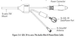 Garmin Gdl39 Power Data Cable For Garmin 795 796 And Apple Ipad