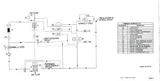 ac compressor wiring diagram new automotive air conditioning wiring ac compressor wiring diagram new automotive air conditioning wiring diagram gallery