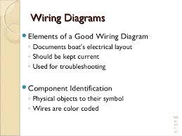 wiring diagram best practices wiring diagram schematic wiring diagram best practices wiring diagram online ladder diagram wiring diagram best practices