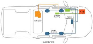wiring diagram for powered subwoofer wiring diagram and caralarm 12 39 powered subwoofer enclosure