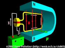Image Diagram Direct Current Electric Motor Dc Electric Motor Electricity Magnetism Physics Gfycat Best Electric Motor Gifs Find The Top Gif On Gfycat