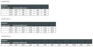 Pgt Sliding Glass Door Size Chart Pgt French Door Size Chart Sizes Internal Infamousnow Com