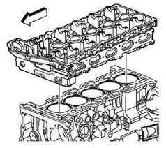similiar chevy colorado engine diagram keywords 2006 chevy colorado engine diagram 2005 chevy colorado parts diagram