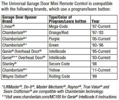 universal garage door opener keypadGarage Doors  Liftmaster Garage Door Keypad Battery Reset Manual