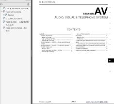 nissan sentra wiring diagram pdf nissan image nissan sentra model b15 series 2004 service manual pdf repair on nissan sentra wiring diagram pdf