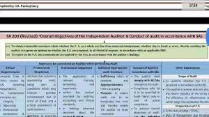 Pankaj Garg Audit Charts Nov 2018 Ca Final Auditing Summary Charts Of All Standard On Auditing