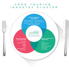 Organizational Chart Of A Food Service Establishment What Is Food Tourism World Food Travel Association