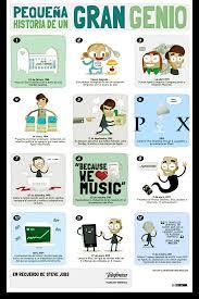 La Vida De Steve Jobs Resumida En 12 Importantes Momentos