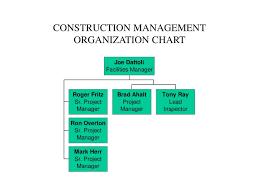 Ppt Construction Management Organization Chart Powerpoint