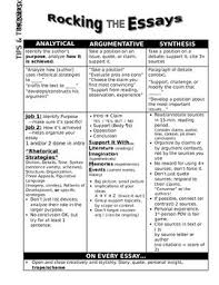ap english language final essay strategies review sheet ap this one stop shop handout reviews strategies for all three ap english language essays