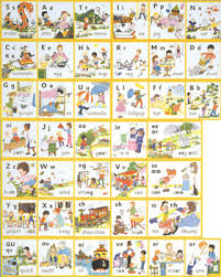 Jolly Phonics Alphabet Chart Jolly Phonics Wall Frieze In Print Letters Jl458