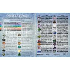 Tumbled Stones Chart Kheops International Canada