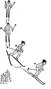 Реферат лыжная подготовка Реферат В