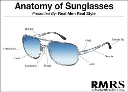 Glasses And Face Shape Chart Buying Mens Sunglasses Sunglass Style Guide How To
