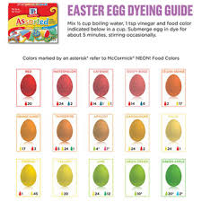 Easter Egg Dyeing Guide The Hour