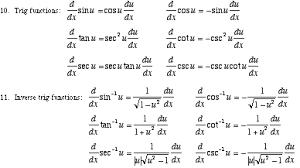 Mathwords Derivative Rules