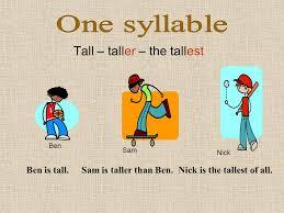 Курсовая работа Григорьевой Р А Московский район школа ppt  3 tall taller the tallest ben sam nick ben is tall sam is taller than ben nick is the tallest of all