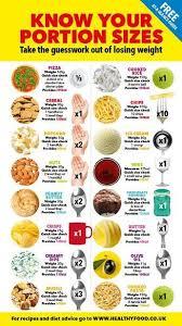 Omg Jersey Mikes Keto Diet In 2019 Pinterest Keto K
