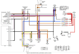 flhtc wiring diagram wiring library knucklehead wiring diagram harley davidson wiring diagram full hd maps locations another harley davidson wire tail light removal