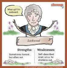 lockwood in wuthering heights character analysis