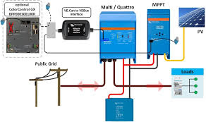 ve bus to ve can interface manual victron energy installation and configuration