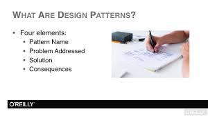 Design Patterns Tutorial Fascinating C Design Patterns Tutorial Design Patterns And The Gang Of Four