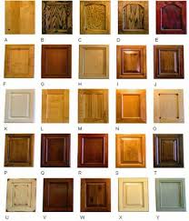 if you are thinking about wooden kitchen cabinets then you ll have to think about the type