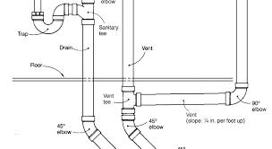 shower drain size bathroom sink drain pipe size fresh bathroom sink waste pipe