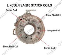 understanding and troubleshooting the lincoln sa 200 dc generator Lincoln SA-200 Manual at Lincoln Blackface Sa 200 Wiring Diagram