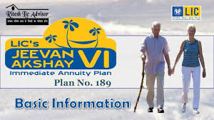 Jeevan Akshay Chart Jeevan Akshay Vi 189 Basic Information By Ritesh Lic Advisor