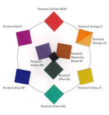 Color Blending Chart How To Mix Color Using Subtractive Color Blending First