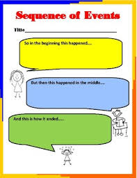 Graphic Organizers Sequence Of Events Chart Sequence Of Events Graphic Organizer Anchor Chart