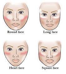 contour face shape
