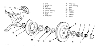 s10 rear end diagram wiring diagram site s10 rear axle diagram data wiring diagram blog s10 wiring diagram s10 front axle diagram on
