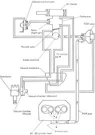 Subaru Coolant System Diagram