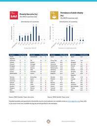 SDG Index & Dashboards - Global Report by Webteam @ SDSN - issuu