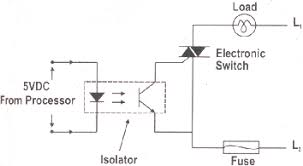 programmable logic controller plc isolator circuit diagram plc