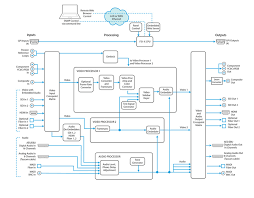 aja video systems inc fs x frc frame synchronizer converter aja fs1 x frc block diagram