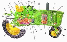4020 john deere wiring diagram 4020 john deere wiring diagram John Deere 4020 Wiring Harness wiring diagram for 4020 john deere tractor the wiring diagram 4020 john deere wiring diagram the john deere 4020 wiring harness for sale