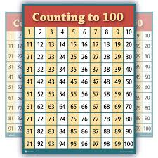 Counting To 100 Numbers One Hundred Chart Laminated Teaching Poster Clear Educators Students 15x20